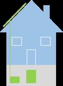 Elektrikinstallation Haus